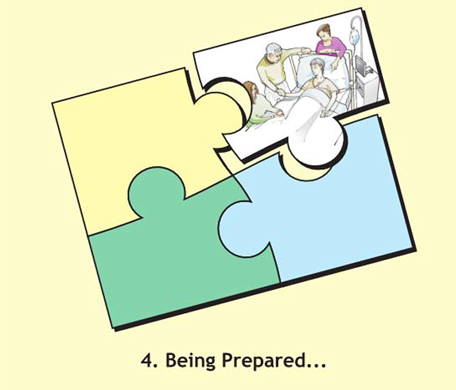 Living with an illness - 4 - Being prepared